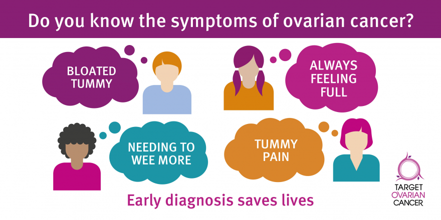 Ovarian cancer symptoms infographic