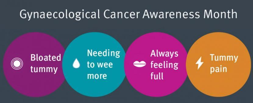 Peritoneal cancer awareness month - filme-indiene.ro