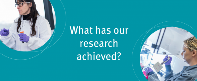 Text reads 'What has our research achieved?' with two images of researchers working in labs