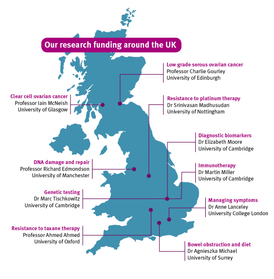 Map of the UK showing where our funded research is located